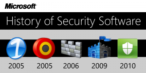 History-of-Security-Software